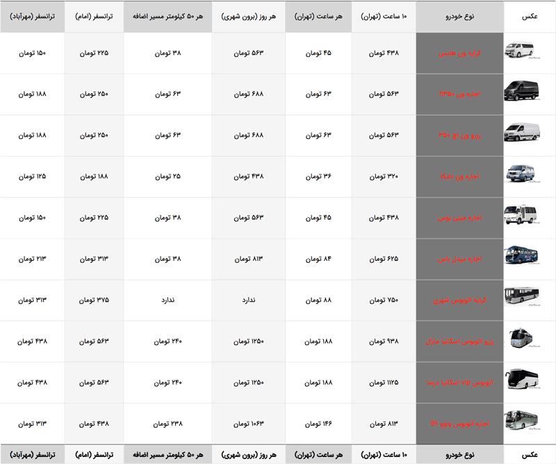 لیست قیمت اجاره خودرو های مسافربری